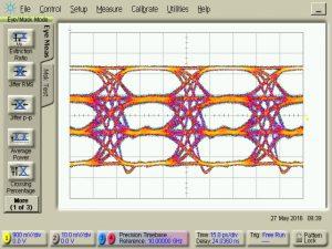 Symmetrical Output with amplitude