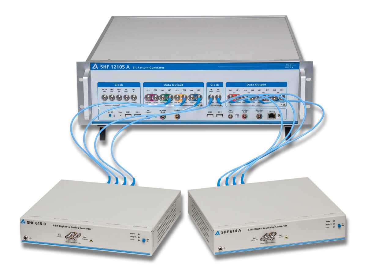 Arbitrary Waveform Generation (AWG) with up to 60 GSa/s (GBaud)